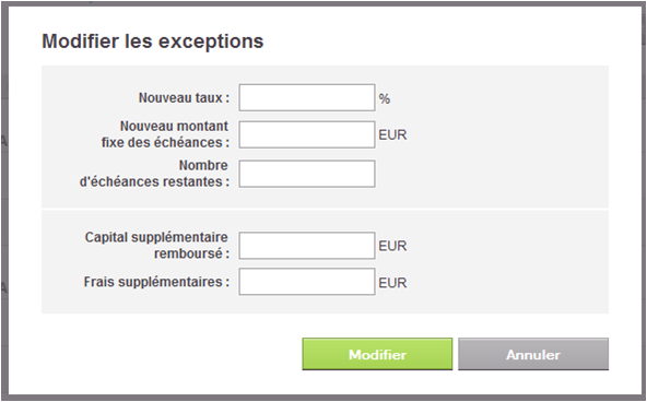 Modifier exceptions